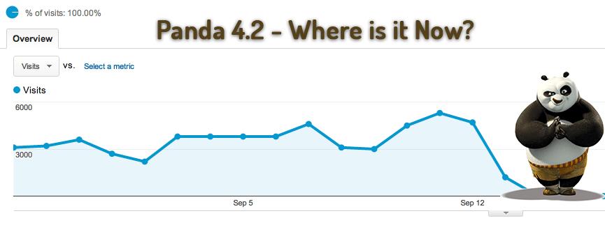 panda-algorithm-update