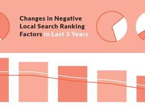 Negative-Local-Ranking-Factors