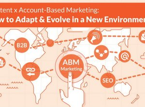 content-x-abm-marketing-1