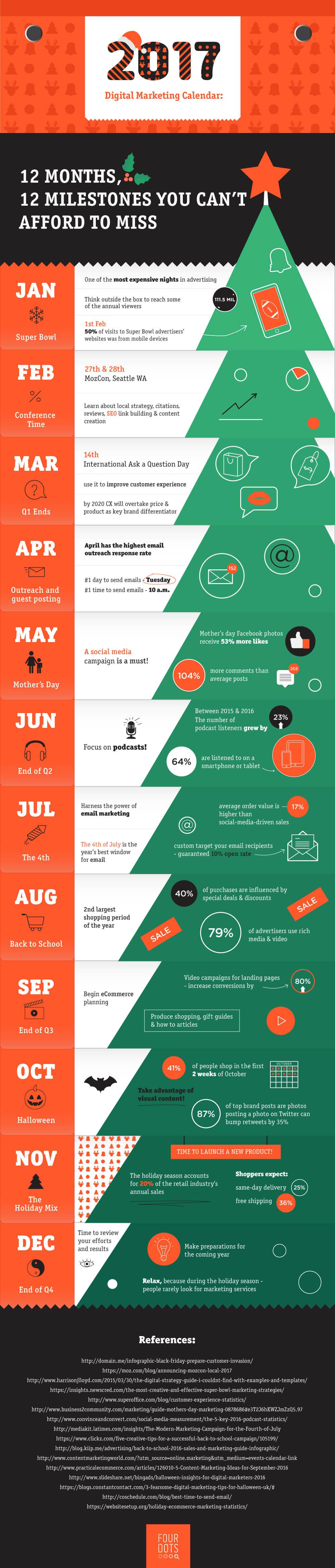 2017 Content Marketing Calendar Infographic Template Four Dots