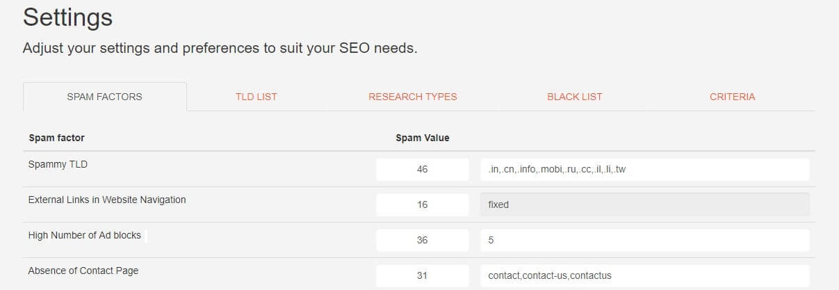 Dibz SEO spam factors