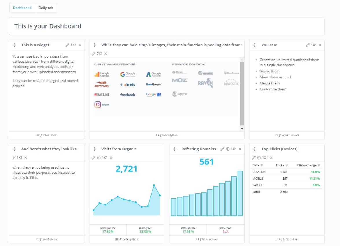 What you can do with a Reportz KPI dashboard