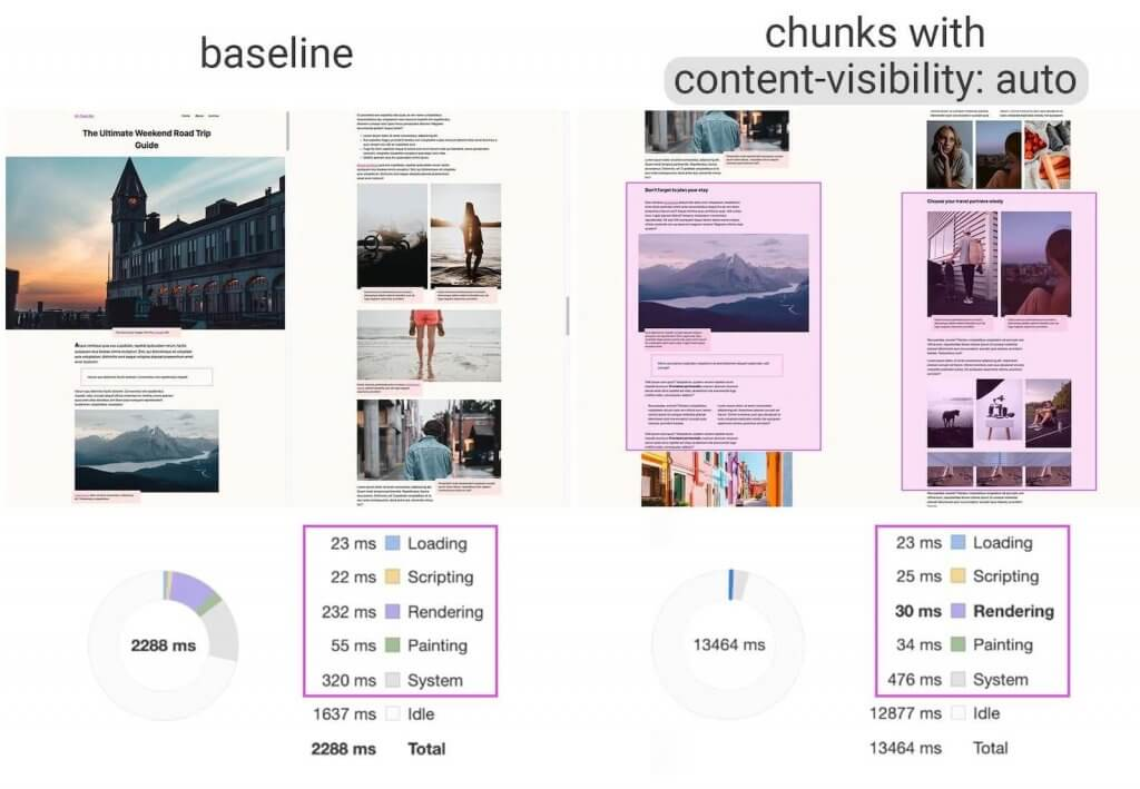 Digital Marketing Year in Review 2020 - CSS chromium   Four Dots