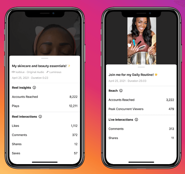 New Reels and Instagram Live Engagement Insights | Four Dots